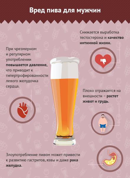 Вред пива для организма мужчины