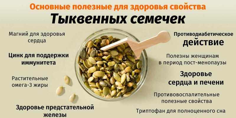 Полезные свойства тыквенных семечек