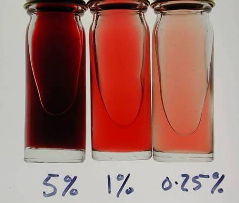 Процент крови в урине