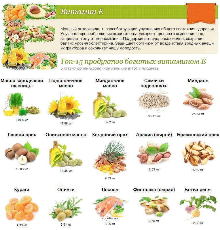 Топ-15 продуктов богатых витамином Е