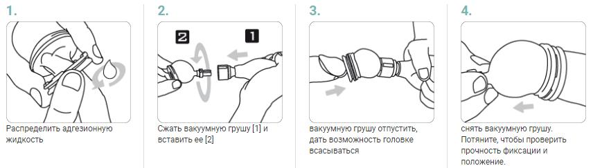 Инструкция по надеванию при помощи груши