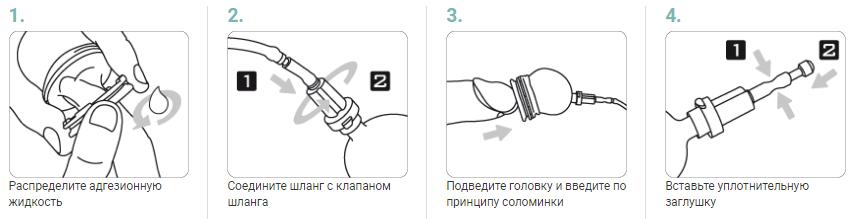 Инструкция по надеванию при помощи шланга
