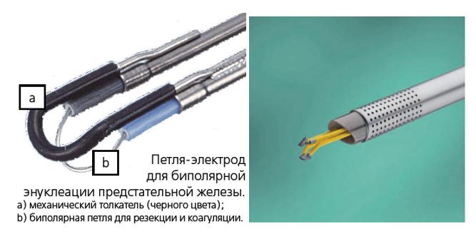 Рабочая часть (наконечник) резектоскопа для биполярной энуклеации