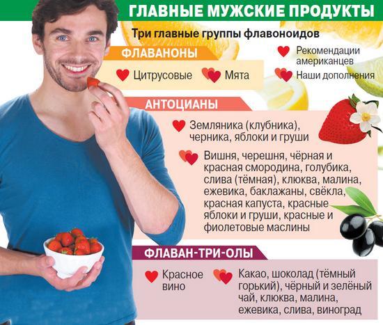 Ягоды и фрукты полезные для мужчин