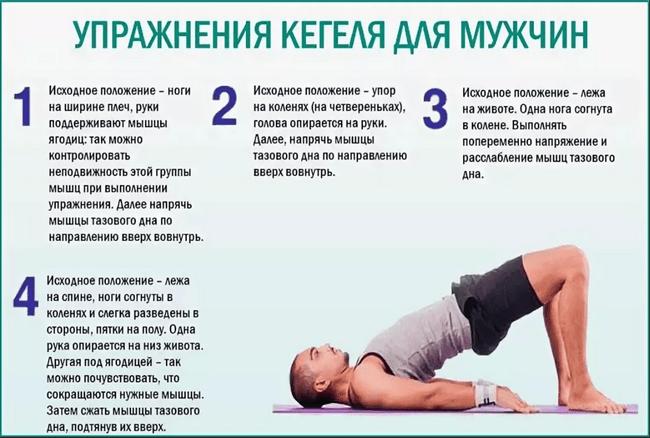 Выполнение упражнений Кегеля для мужчин