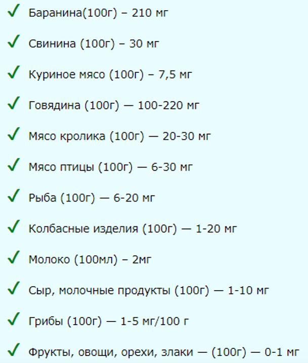 Источники L-карнитина