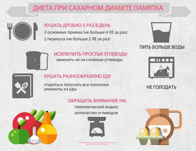 Памятка диеты при сахарном диабете