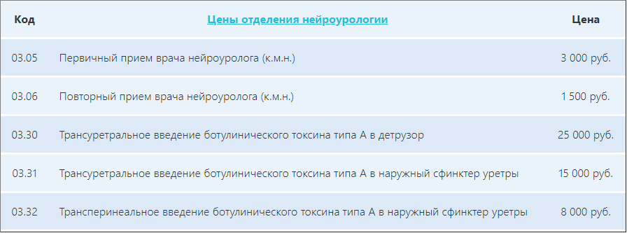 Цены на некоторые процедуры в «Клинике мужского и женского здоровья» на Симферопольском бульваре