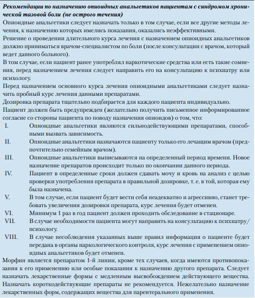 Рекомендации по применению опиоидных препаратов при лечении хронической тазовой боли