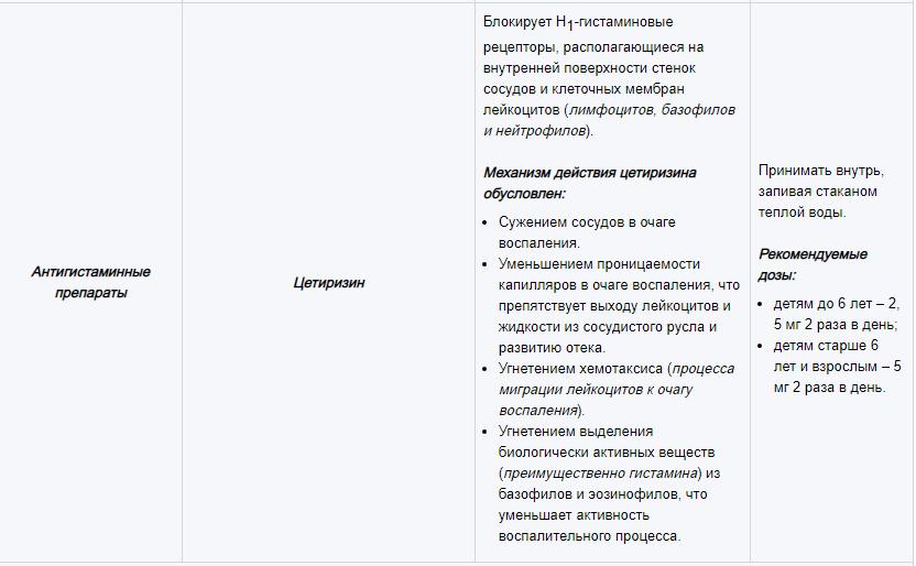 Основные группы медикаментов, используемых для лечения лимфаденита 2