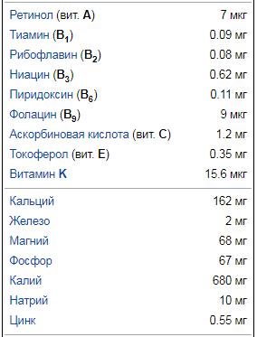 Преобладающие компоненты сушеного инжира