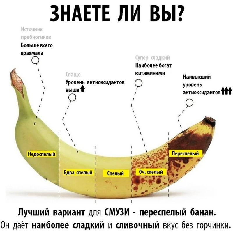 Цвет банана для смузи