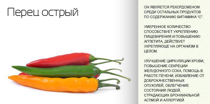 Полезные свойства острого перца
