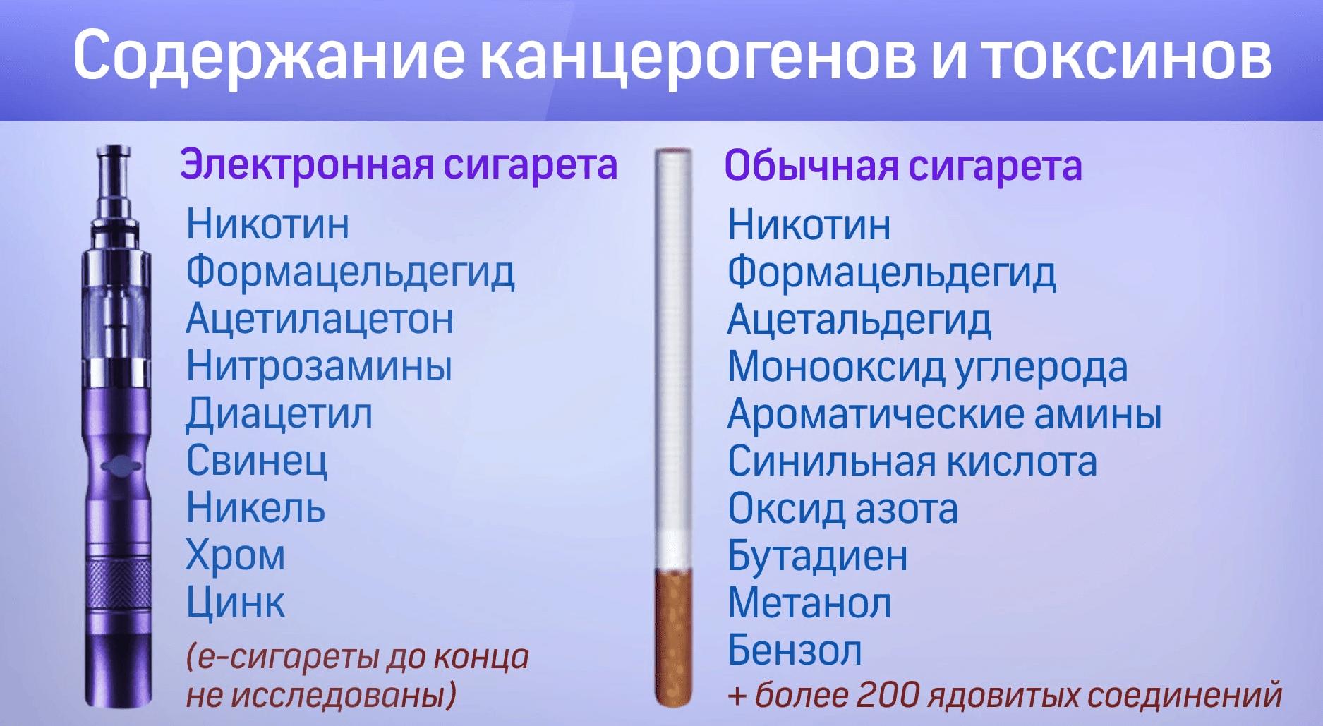 Жидкостей для электронных сигарет много, режимы работы устройств отличаются, поэтому нет