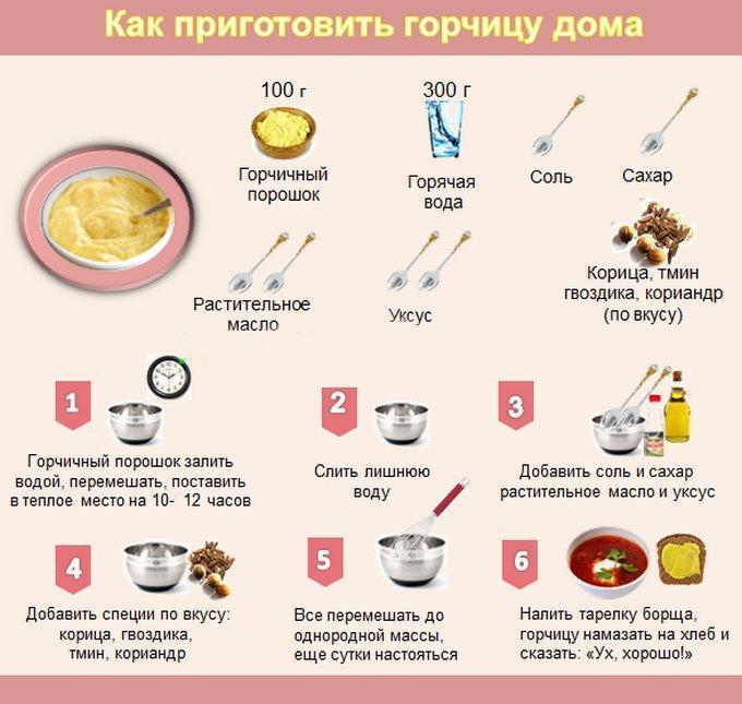 Как приготовить горчицу дома
