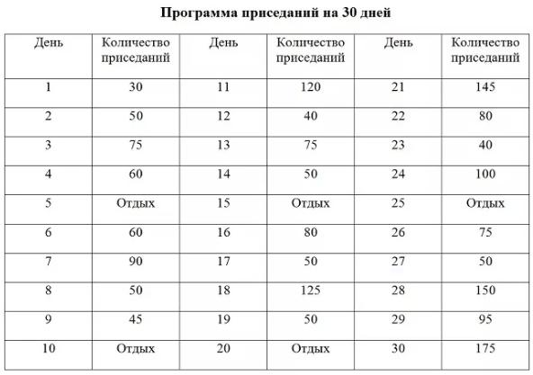 Программа приседаний со своим весом для тренированных мужчин